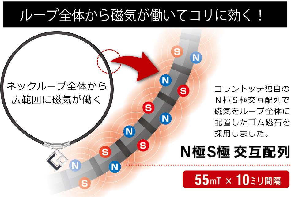 コラントッテ TAO ネックレス AURA 磁気解説